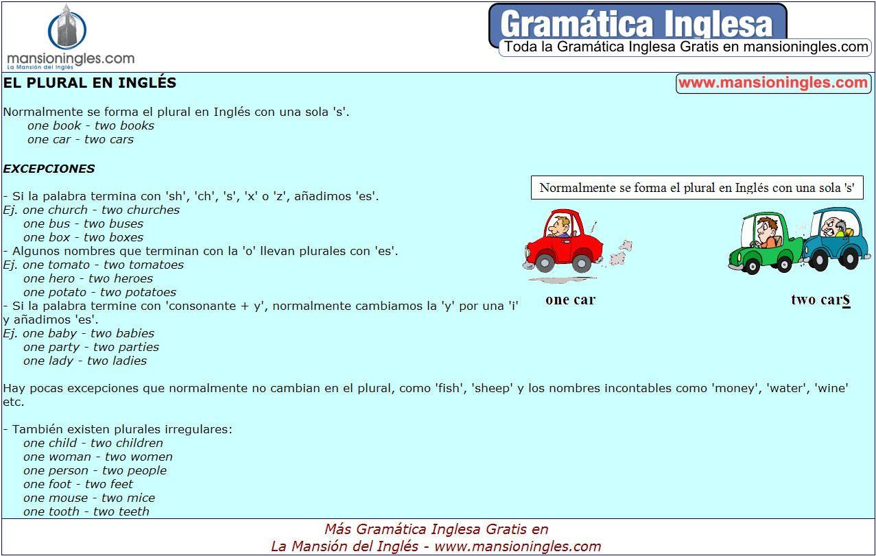 Gramática Inglesa El Plural En Inglés Gramática Inglesa Gramática Ingles