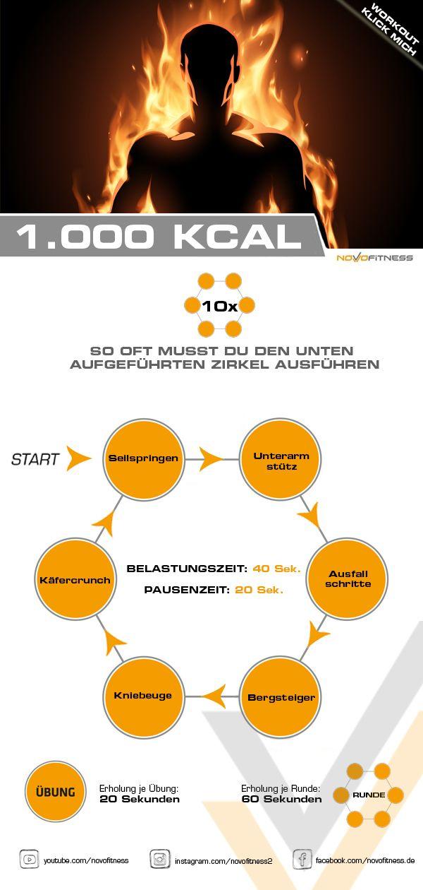Photo of 1000 Kalorien Exercise
