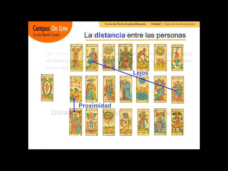 Aprender Tarot Arcanos Mayores Bases De La Interpretación Lectura De Tarot Leer El Tarot Tarot