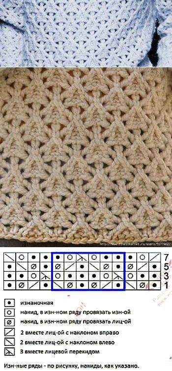 Pin von анна auf Узоры для вязания спицами | Pinterest