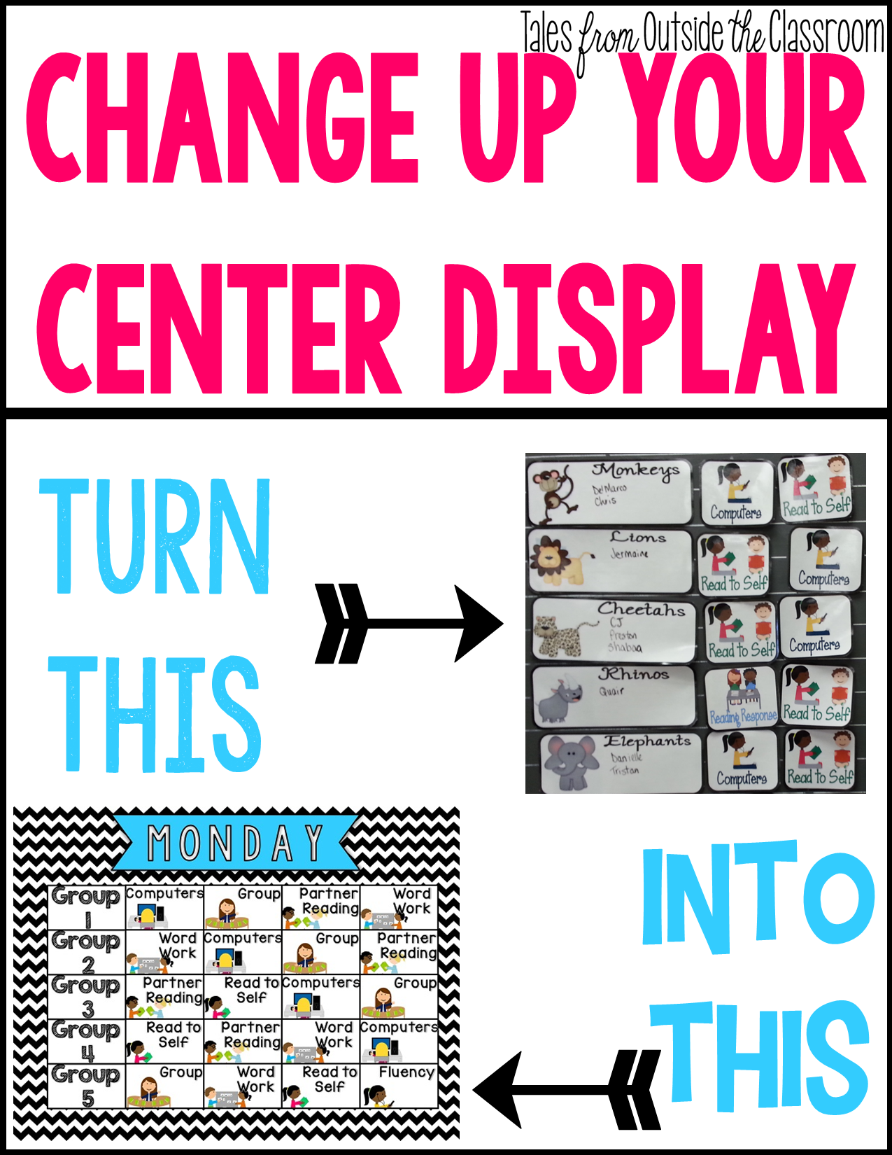 Use Powerpoint for your centers and small group management and create an easy display for students to follow without the mess of changing it daily.