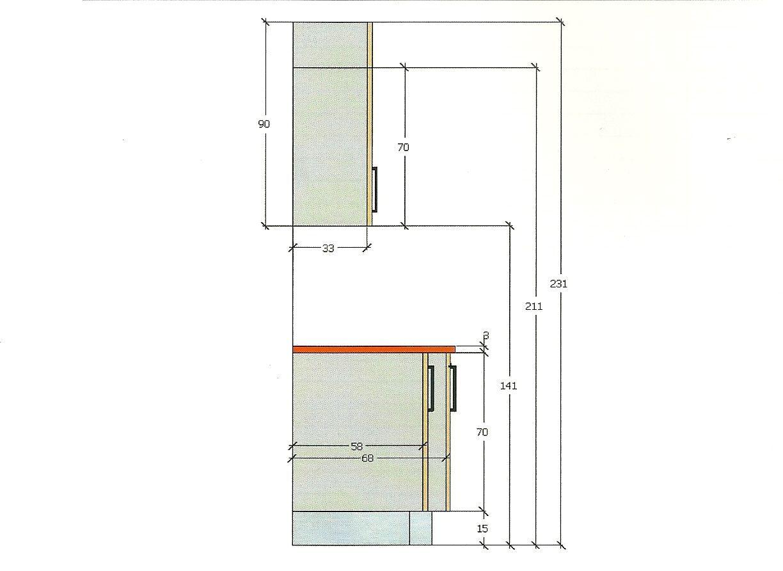 Las Medidas de los Muebles de Cocina | Домашний декор | Muebles de ...