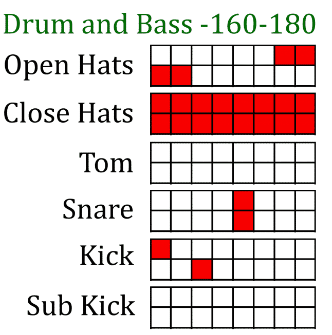 Drum Patterns For Electronic Music Drum Patterns Electronic