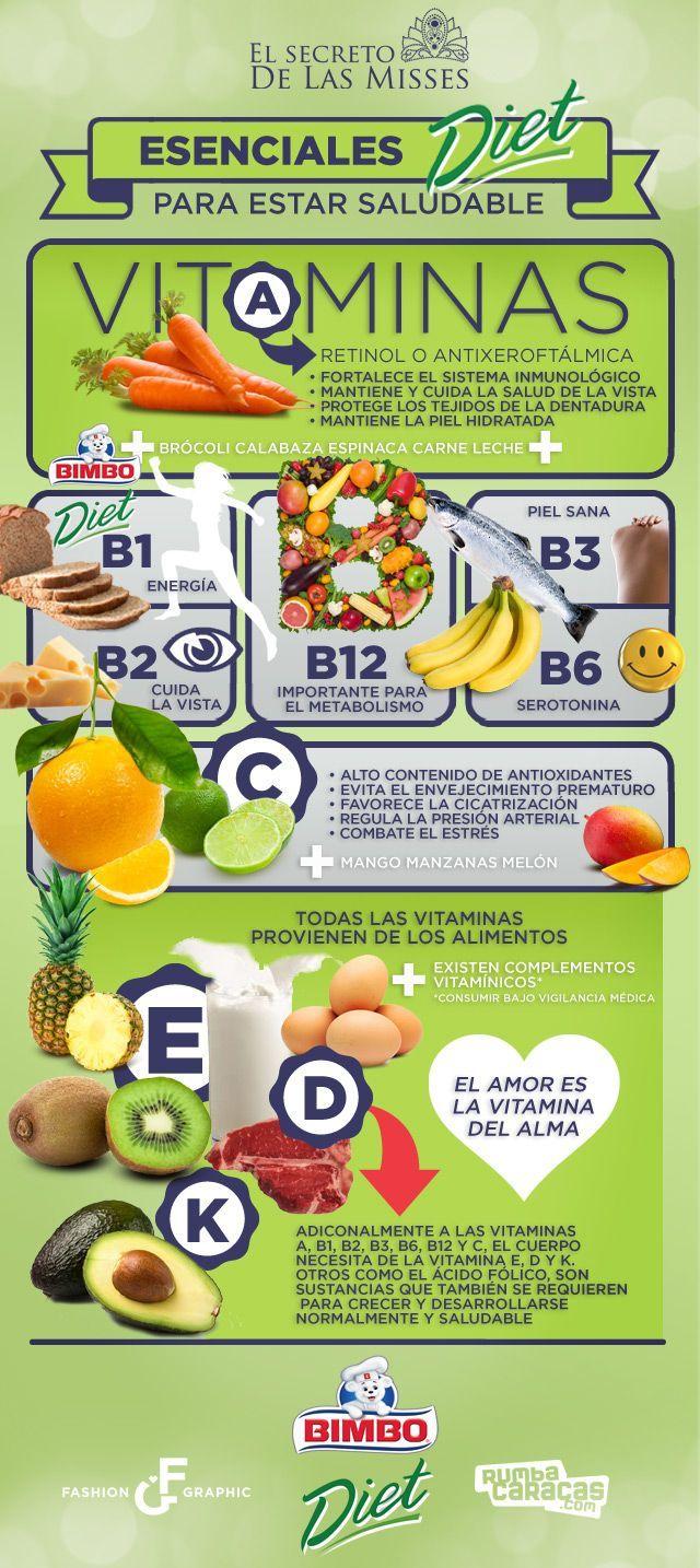 Alimentos Esenciales para estar saludables
