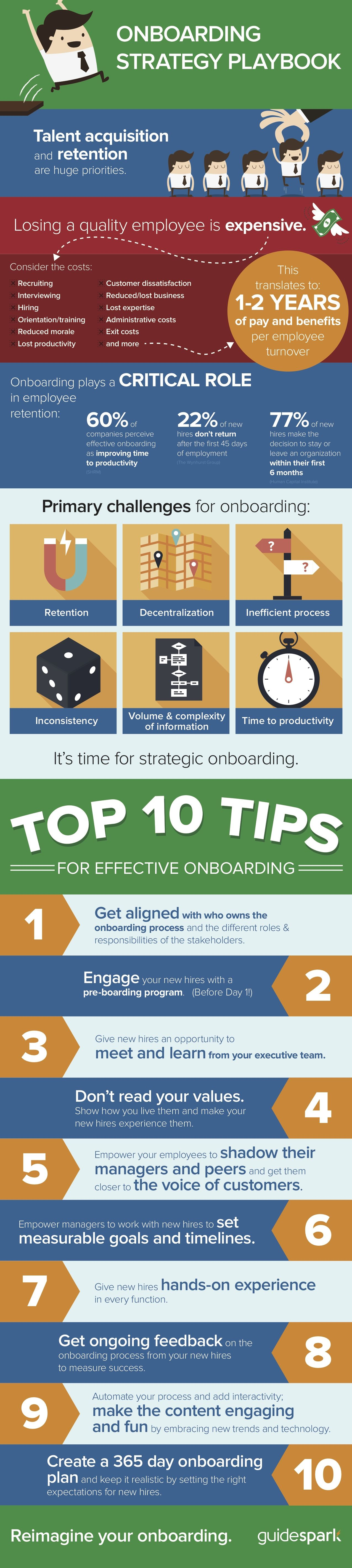 Top  Tips For Effective Onboarding Infographic  Guidespark