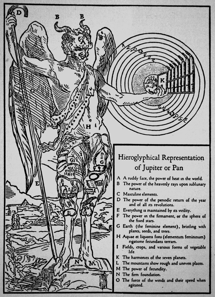 Athanasius kircher hieroglyphical representation of jupiter or pan athanasius kircher hieroglyphical representation of jupiter or pan oedipus aegyptiacus 1652 the great pan was celebrated as the author and director fandeluxe Choice Image