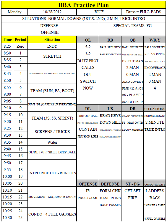 Football Defensive Call Sheet Football Formations Football Football Coach