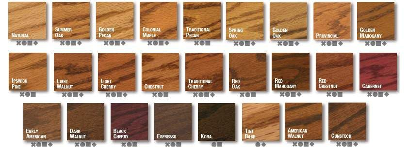 Wood Stain Color Chart Rust Oleum Wood Stain Color Chart Wood Stain Colors Staining Wood