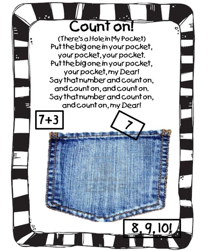 Image result for pocket problems for kindergarten | Math daily 3 ...