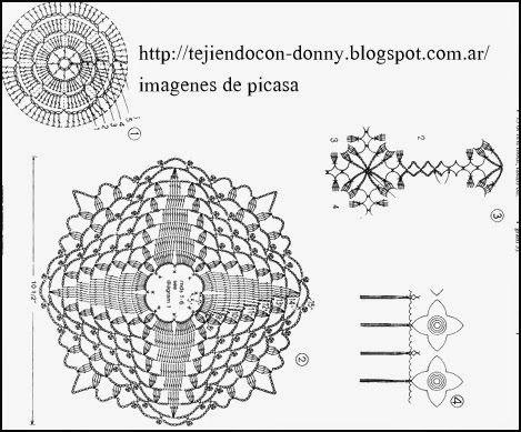 CROCHET - GANCHILLO - PATRONES - GRAFICOS: COLCHAS O CUBRECAMA