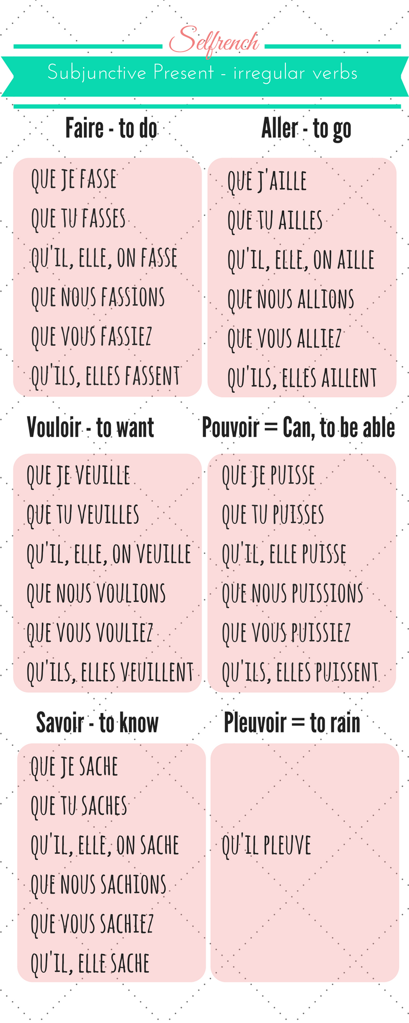 Understanding French Subjunctive • French Today