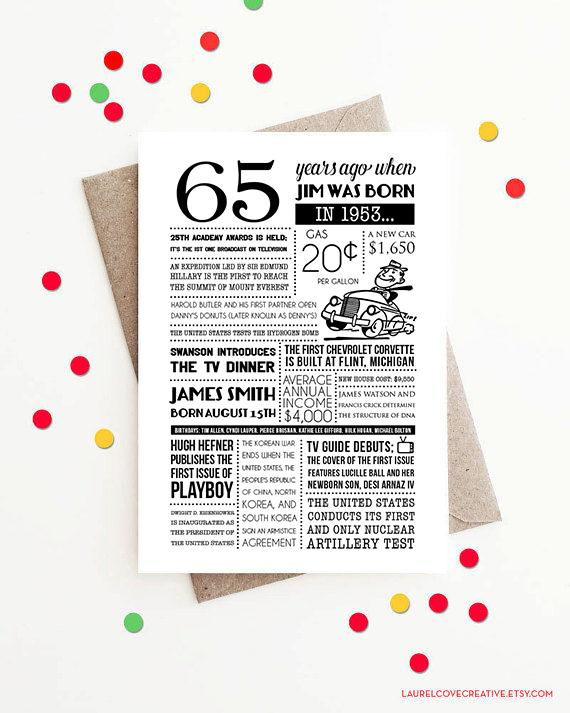 Personalized 65th Birthday Card 1953 Facts And Events