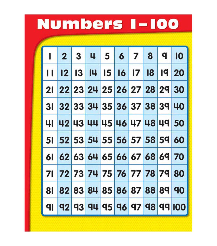 Carson Dellosa Numbers 1 100 Chart 6pk In