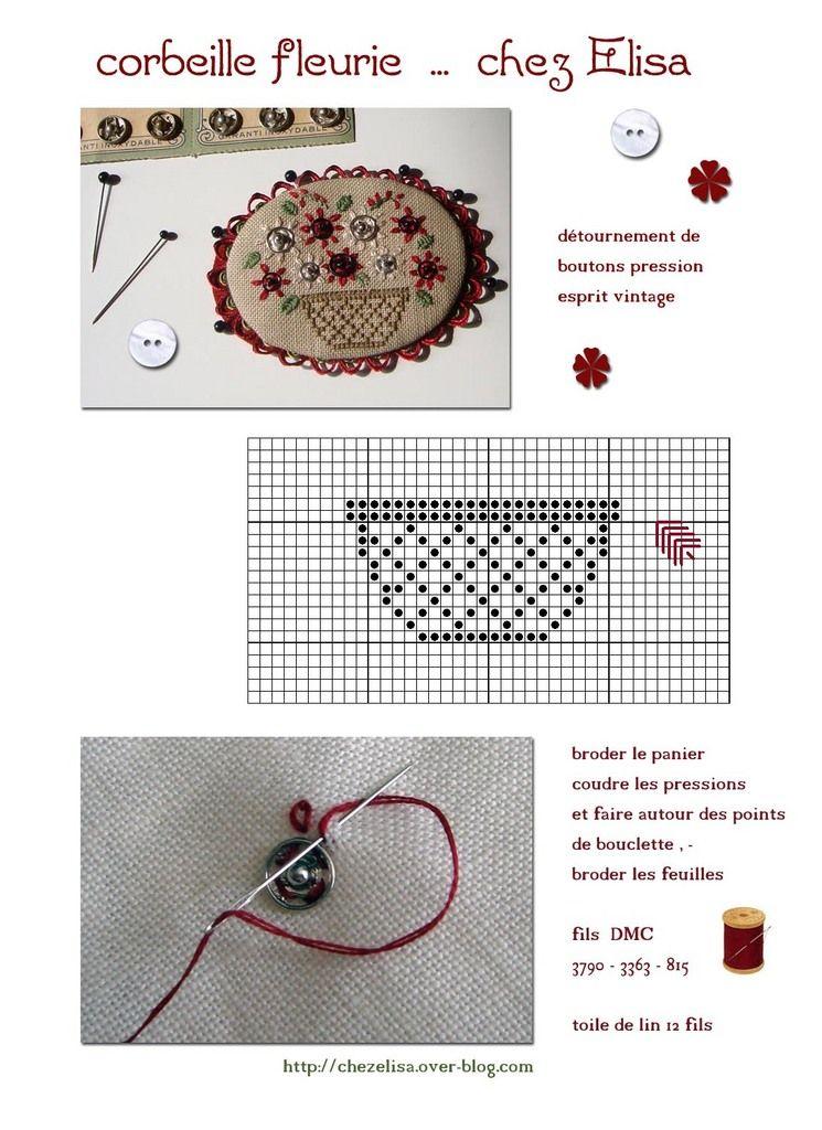 corbeille fleurie pinterest pression boutons et corbeille. Black Bedroom Furniture Sets. Home Design Ideas