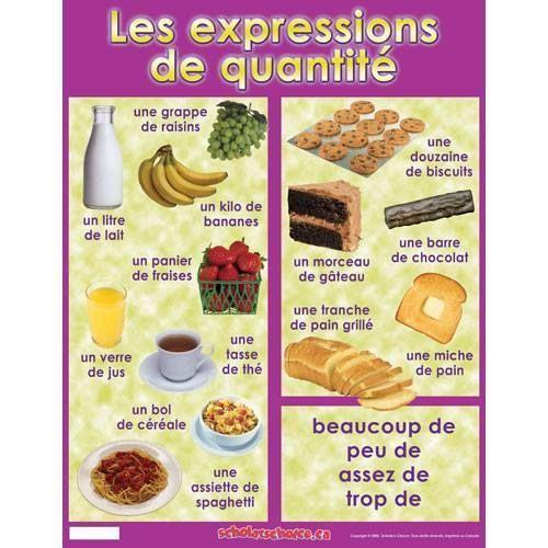 Wyrażanie ilości - gramatyka 7 - Francuski przy kawie