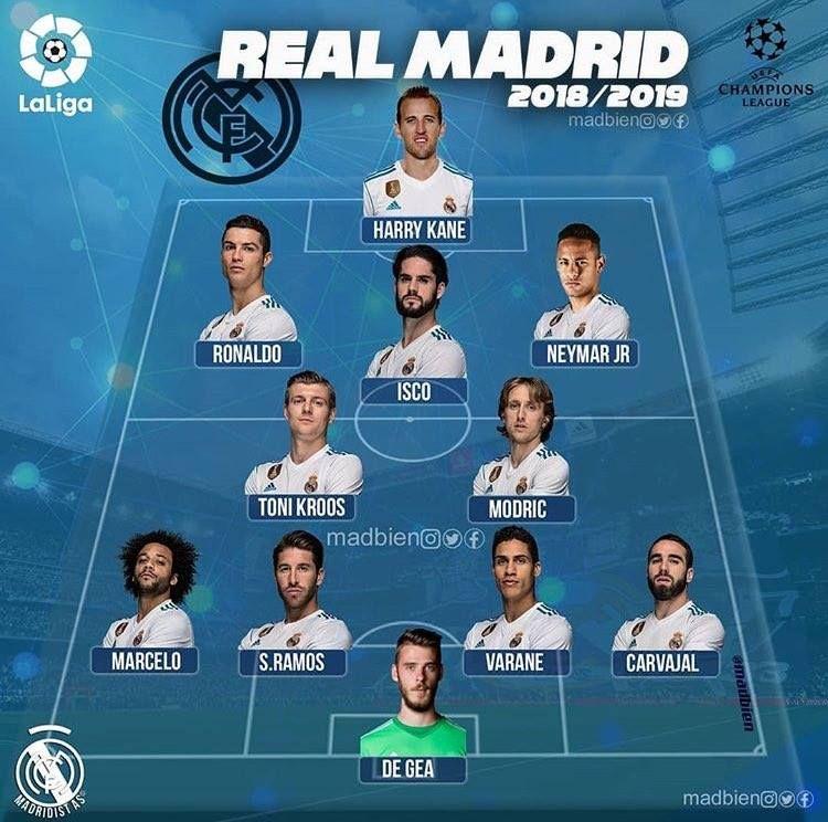 Image Result For Real Madrid Squad Real Madrid Real Madrid La Liga Celta De Vigo