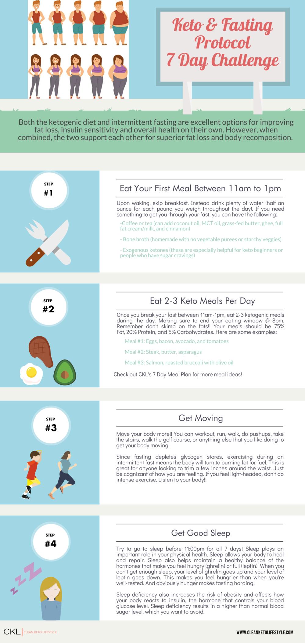 7 Day Keto Intermittent Fasting Protocol