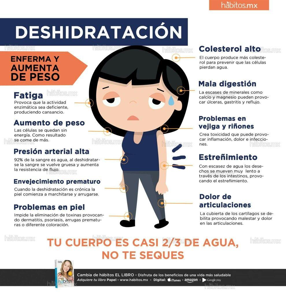 Resultado de imagen para sintomas de deshidratacion
