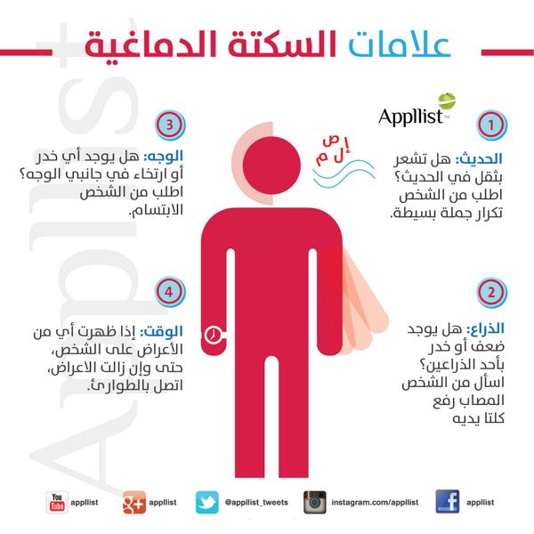 ابليست بالعربية On Twitter Health Advice Health Facts Food Medical Words