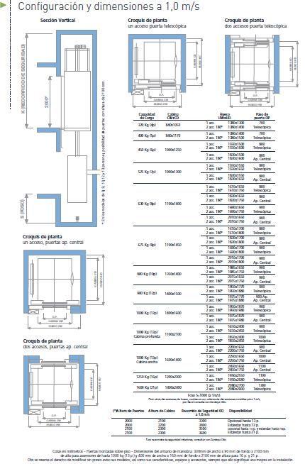 Medidas y dimensiones de coches todas las marcas hd for Medidas de arquitectura