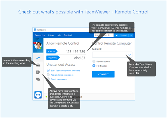 How To Use Teamviewer All You Need To Know Teamviewer Device Management Cloud Based Services How To Make Light