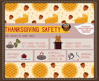 Thanksgiving holiday safety tips (With images) Holidays