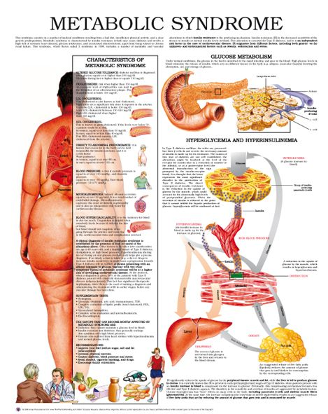 Metabolic syndrome and the risk of breast cancer in