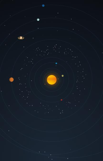 Solar System Animation Pure Css Solar System Wallpaper Solar System Animation Solar System