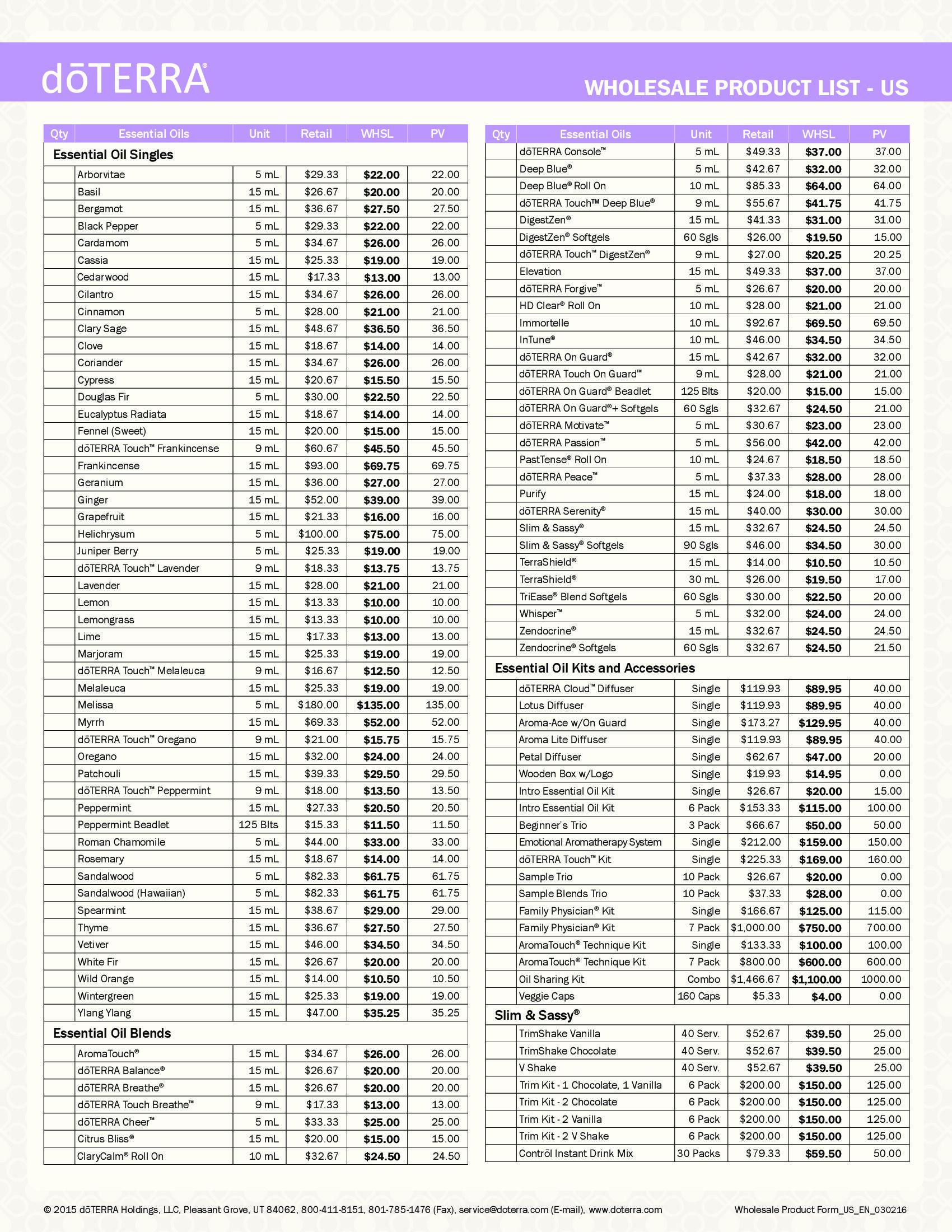cost per drop | essential oils | essential oils, doterra oils