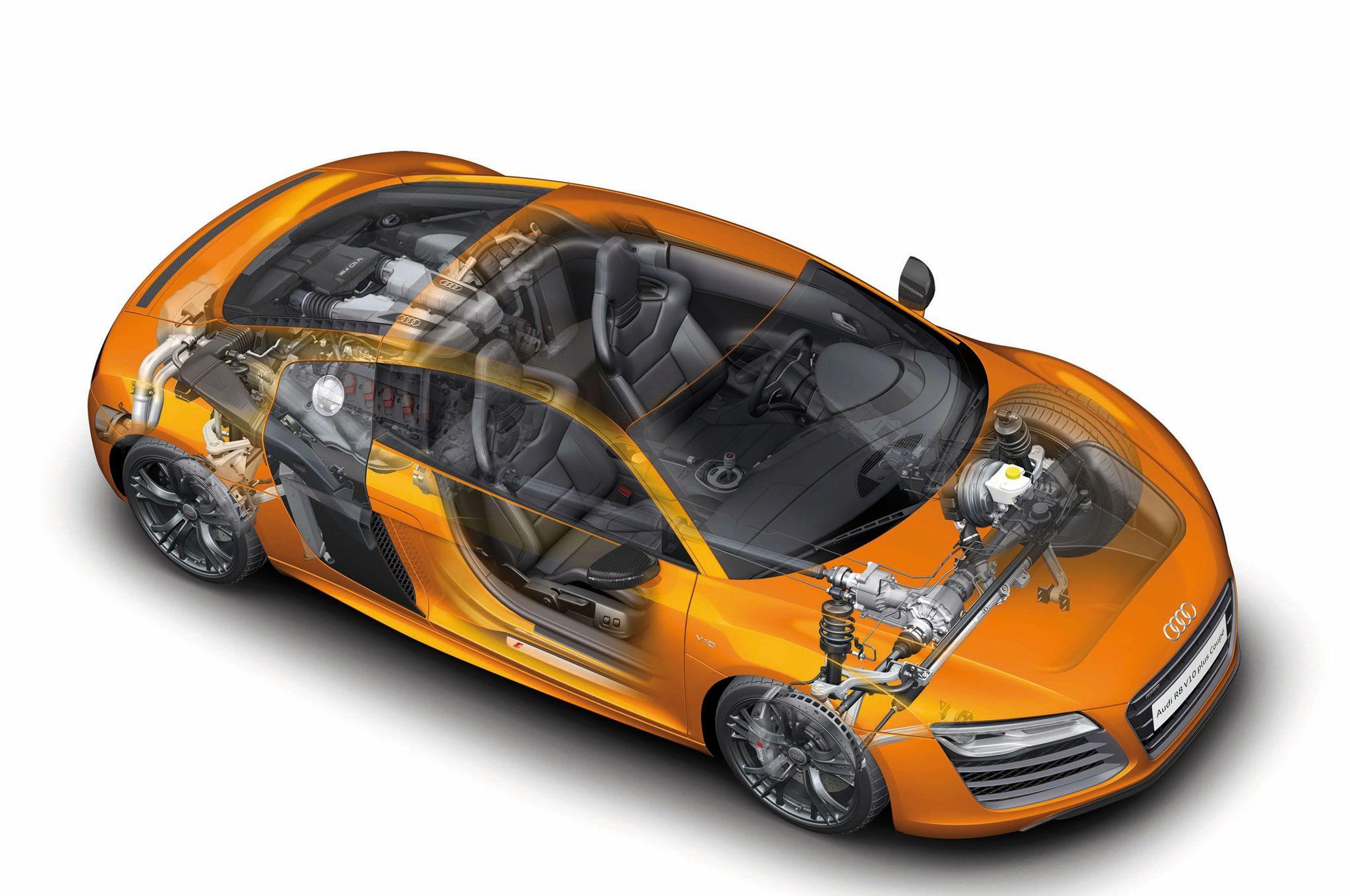 Audi R8 Cutaway Audi R8 V10 Audi Audi R8 V10 Plus
