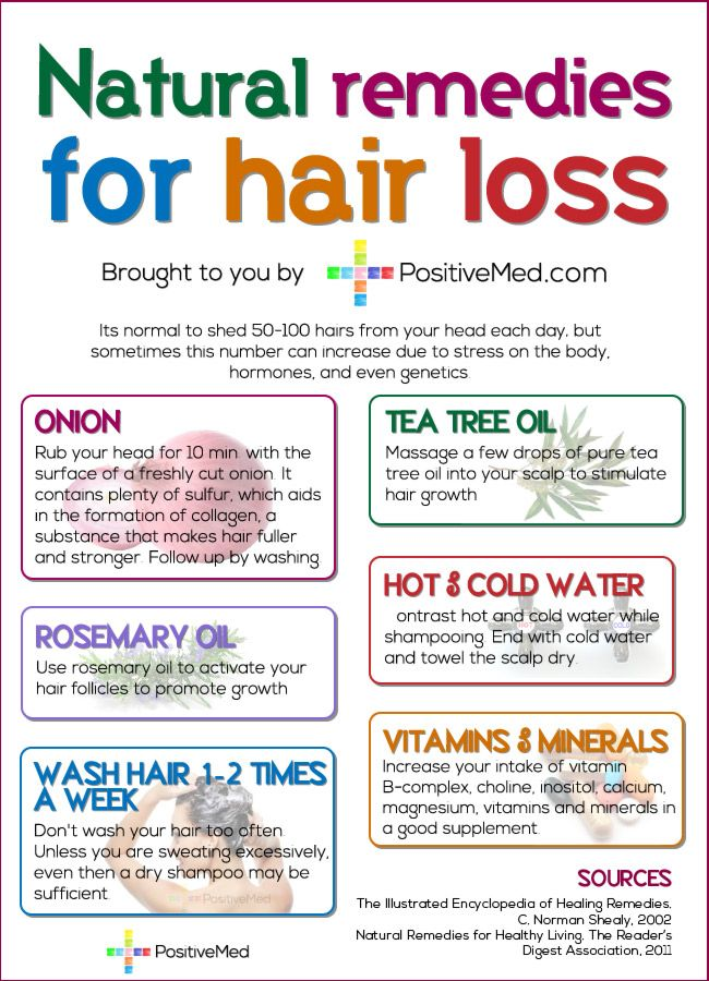 Natural Ways to Promote Hair Growth at Home | Natural remedies ...
