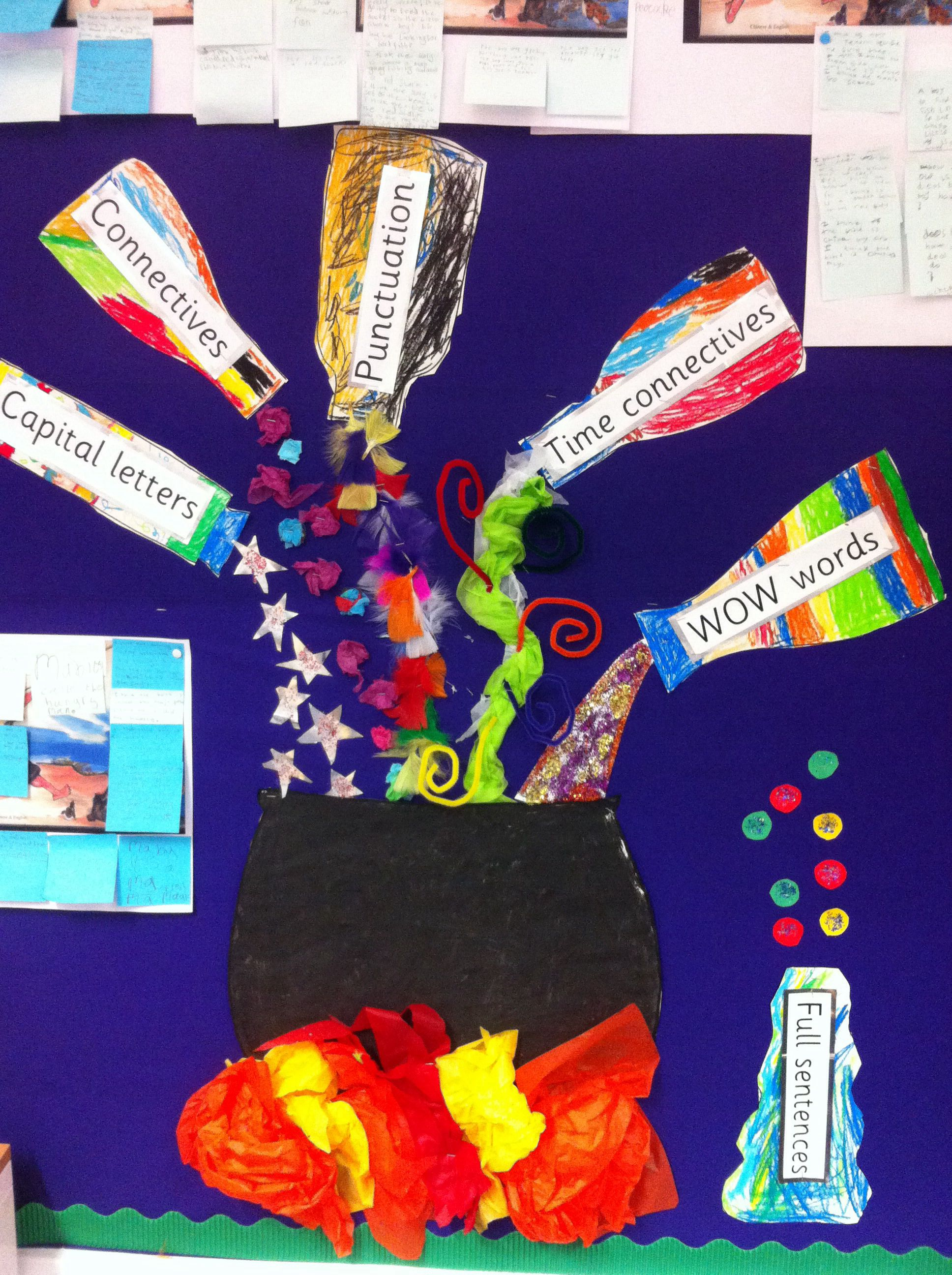 Classroom Ideas Year 4 ~ Literacy display for the classroom education pinterest