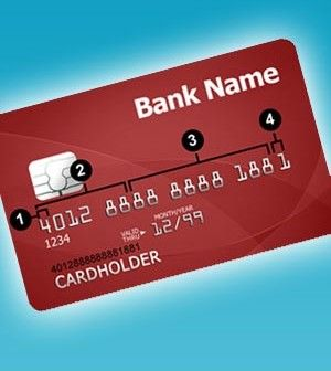 Cuántos Números Tiene Una Tarjeta De Crédito Tarjeta De Credito El Credo Tarjeta
