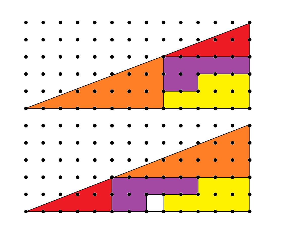 Median Wtornych Matematyki Don Steward Nauczania Wykresy