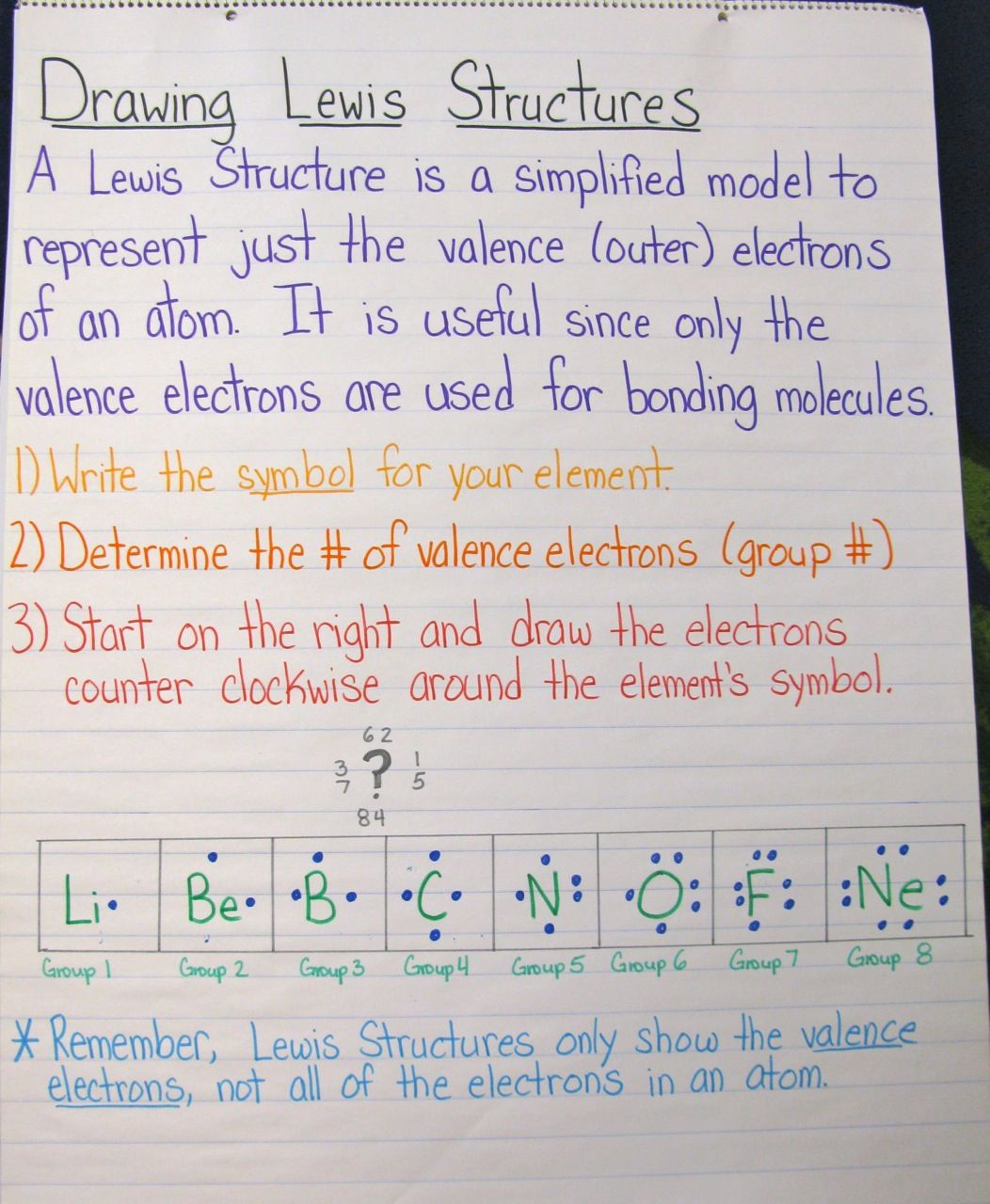 58 Teaching: Chemistry - Bonding ideas   chemistry [ 1280 x 1052 Pixel ]