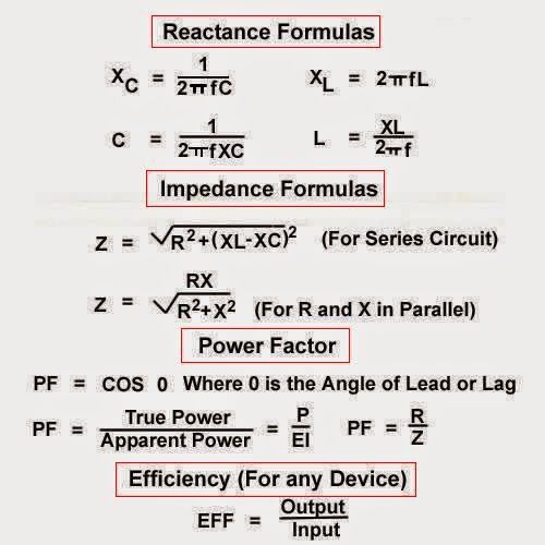 formulas of reactance  impedance  and power factor