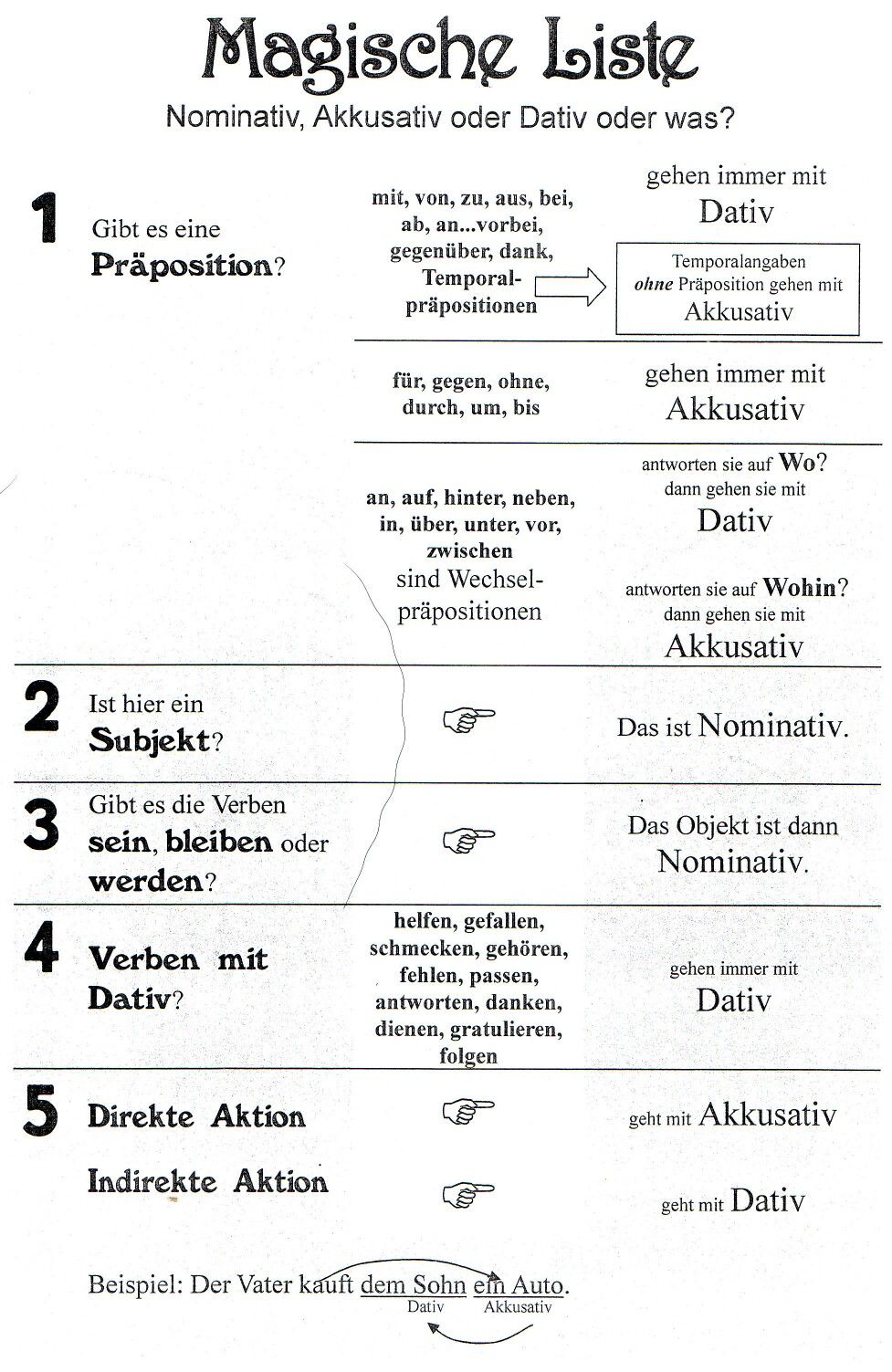 La lista mágica | deutsch | Pinterest | German, German language and ...