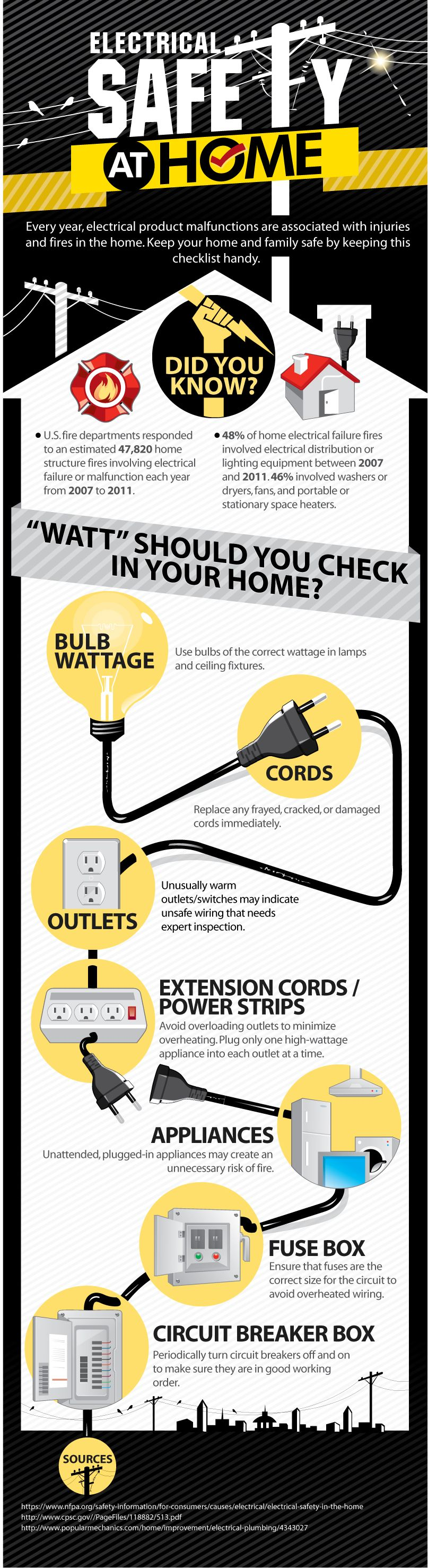 Electrical Safety In Your Home Infographic Fire Pinterest How To Make Wiring