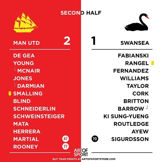 @only_mufc must be pleased  #MUFC #manchester