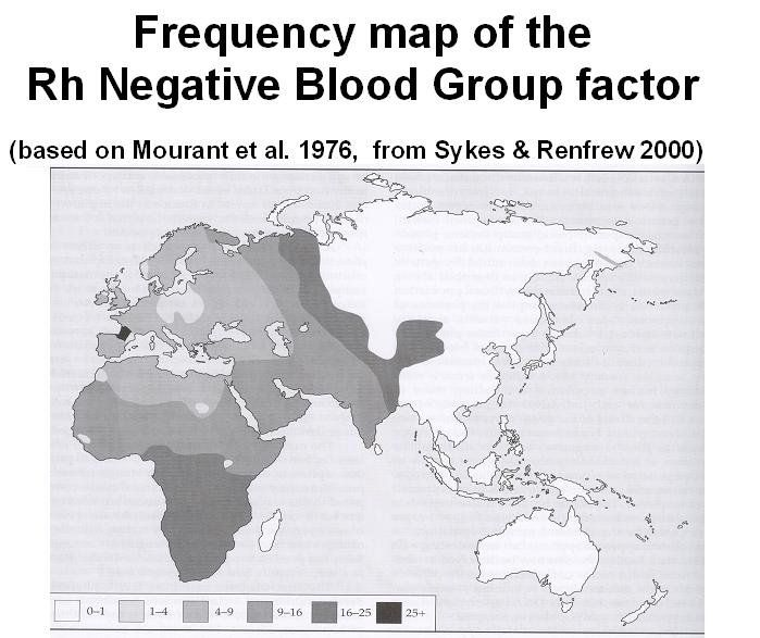 Monkey Blood, RH Negative Blood Types, Presidents And