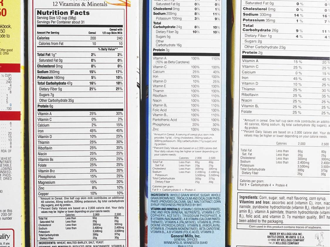 Why Have Some Companies Already Adopted The New Nutrition Label Nutrition Labels Nutrition Facts Label Nutrition