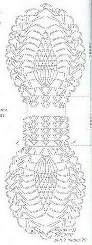 Pin de Naureen Naz en Crochet earing | Pinterest | Patrones de ...