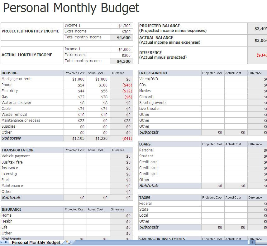 Monthly Budget Worksheet Template  Excel    Monthly