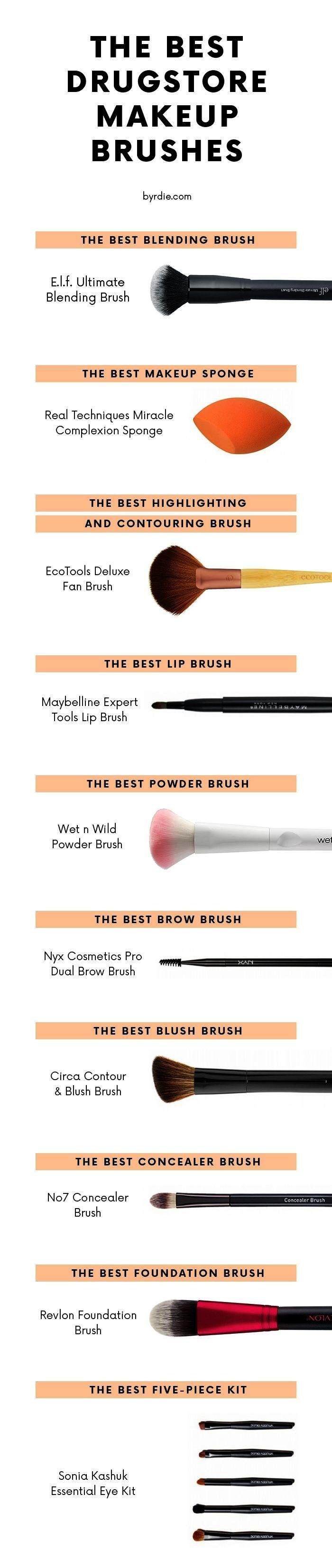 Makeup Brush Cleaner Drugstore Brushes Amazon Eco Tools 1600 Full Powder
