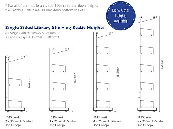 Image Result For Australian Library Shelves Dimensions