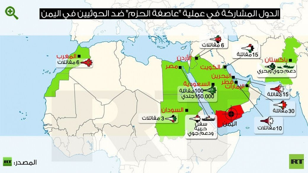 أهداف عاصفة الحزم في اليمن سعودي إنفوجرافيك Daily News