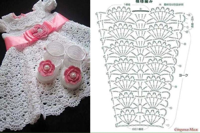 Patrones gráficos de vestidos para bebés en crochet | Crochet ...