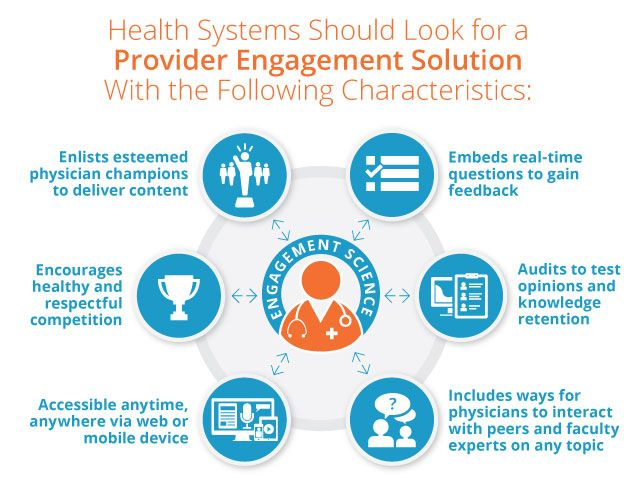 Check Out The Best Things To Look For In A Provider Engagement