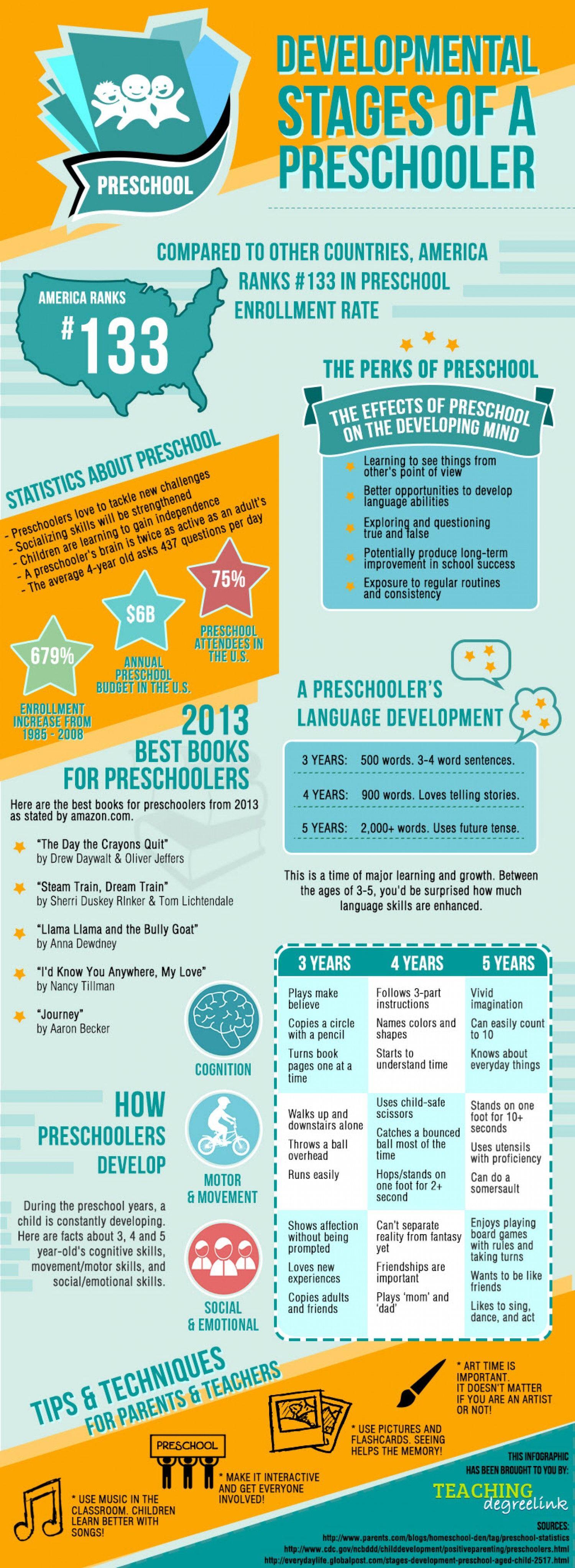 developmental psychology and early childhood education pdf