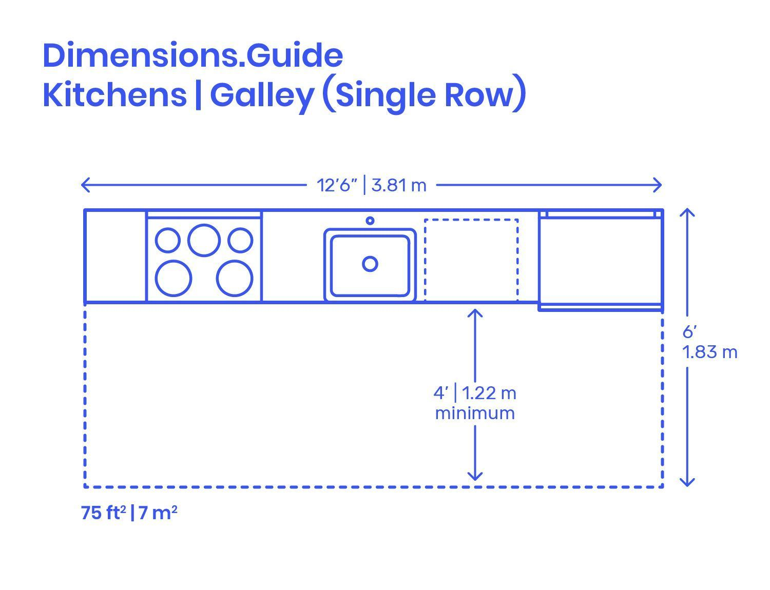 Galley | Single Row Kitchen Layout #galleykitchenlayouts Single Row Galley Kitchen layouts are space efficient designs that combine kitchen fixtures into a single optimized linear bar. Single Row Galley Kitchens have lengths that range from 7'-12.5' | 2.1-3.8 m and should be planned with an overall area of 75 ft2 | 7 m2. Downloads online #kitchens #home #homedesign #interiordesign #layouts #galleykitchenlayouts Galley | Single Row Kitchen Layout #galleykitchenlayouts Single Row Galley Kitche #galleykitchenlayouts